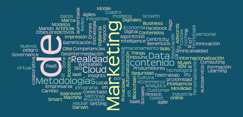 Nube de Topics Transformación Digital